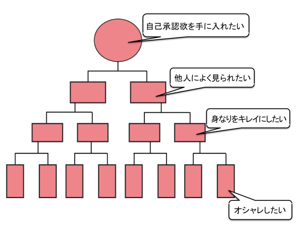 スクリーンショット 2014-01-20 01.17.29