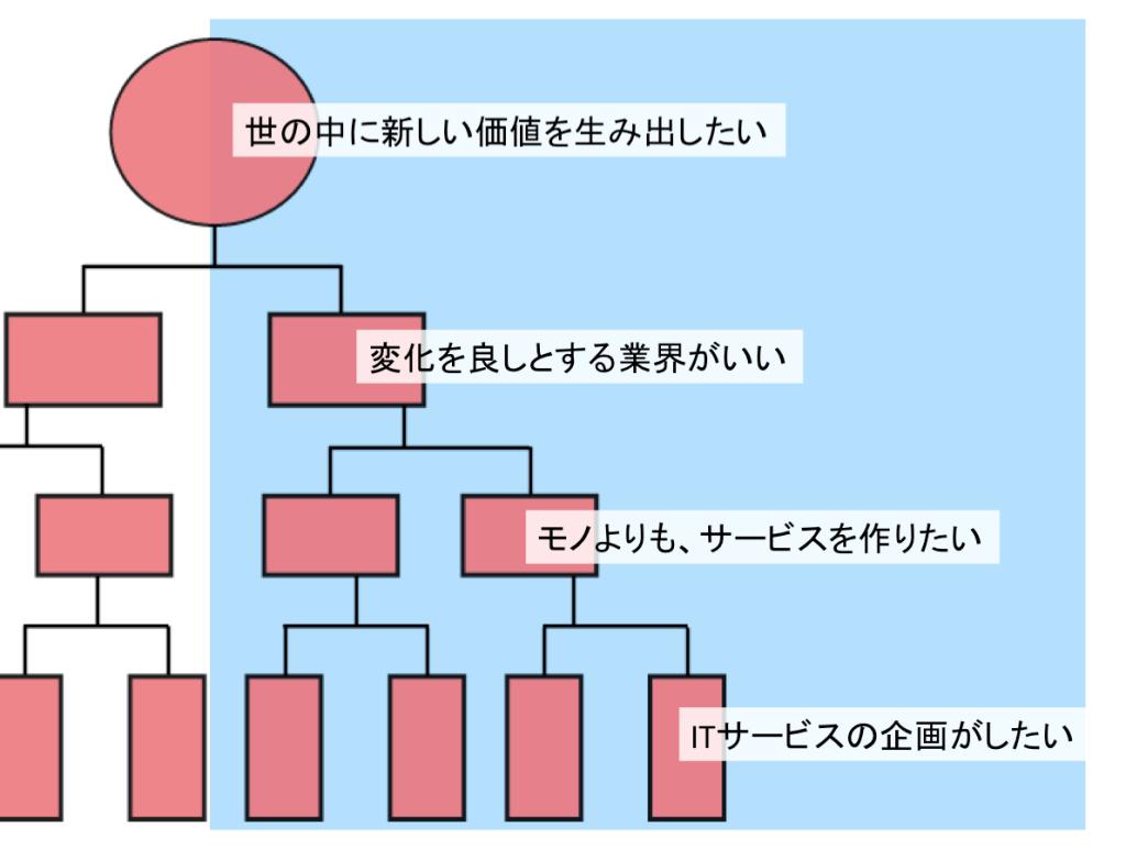 スクリーンショット 2014-01-20 01.18.36