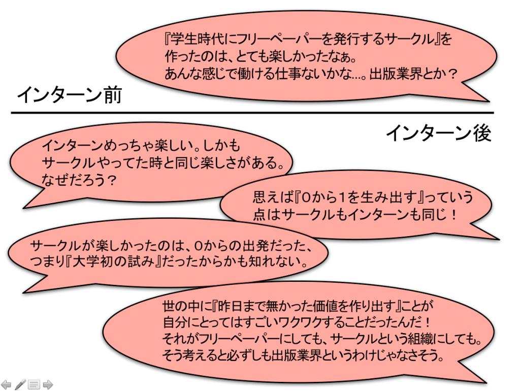 スクリーンショット 2014-01-20 01.21.50