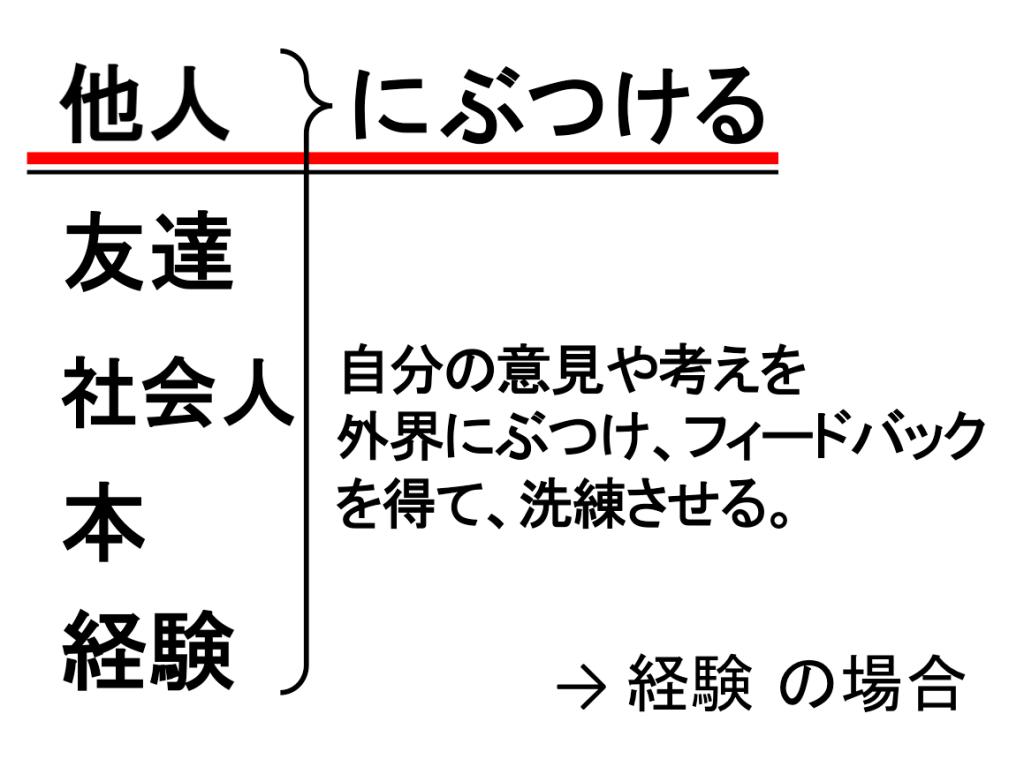 スクリーンショット 2014-01-20 01.22.00