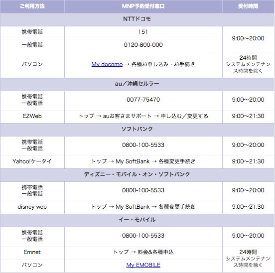 スクリーンショット 2014-09-27 18.15.52